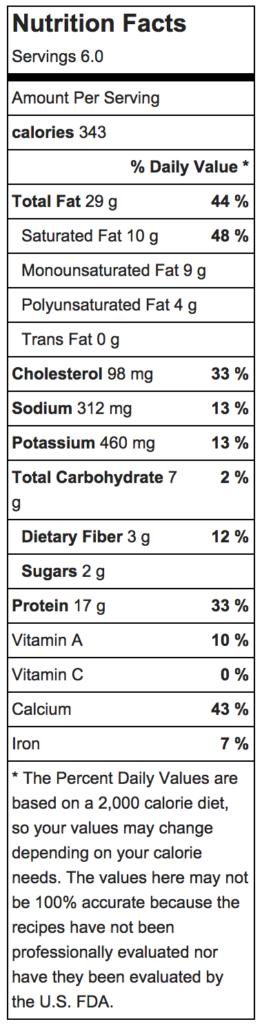 Keto Bagel Nutrition - kevinandmelissa.com
